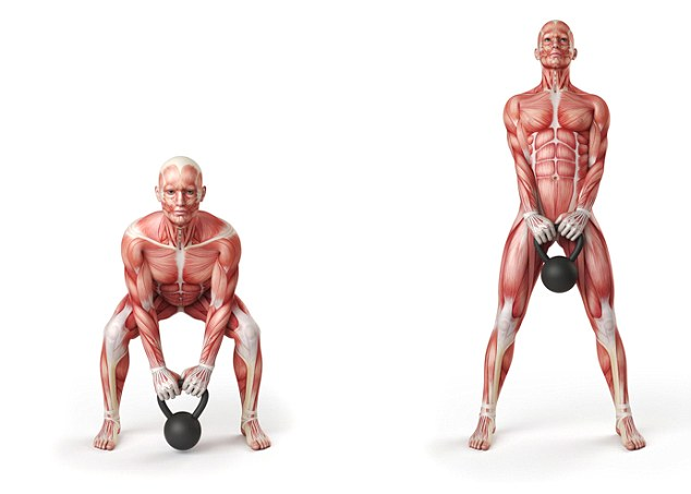 Dead lifts are compound exercises – meaning they work lots of muscles